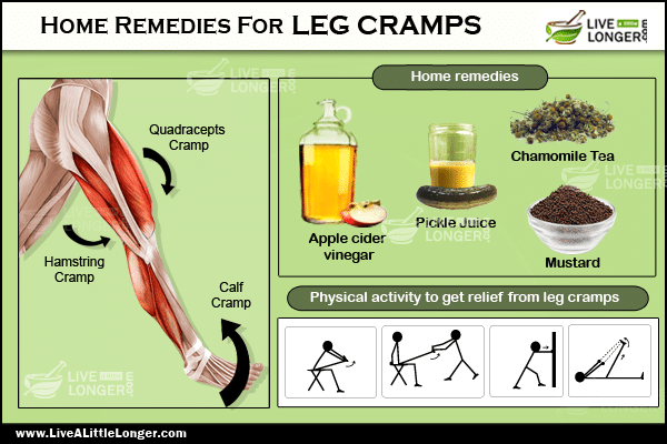 12 Simple Home Remedies To Treat Leg Cramps (Spasms)