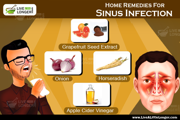 Natural Home Remedies Sinus Headache
