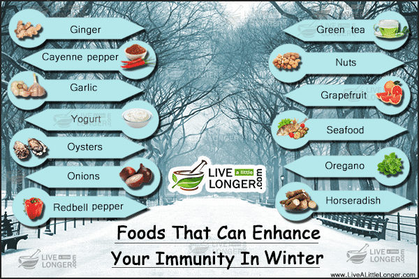 Home remedies for improving the immunity in winter